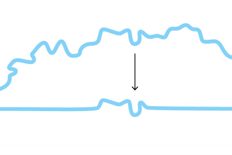 an illustration of the Thames showing how only a few features are required to render its shape recognisable